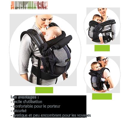 Les Conseils Pour Bien Choisir Son Portebébé Orchestra - Porte bébé ventral et dorsal